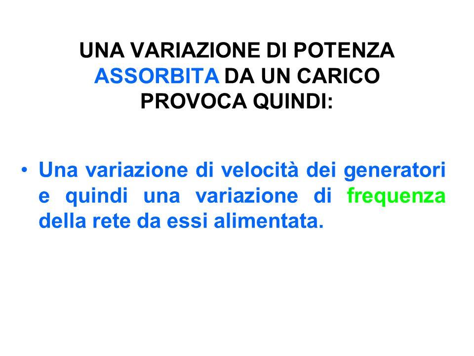 UNA VARIAZIONE DI POTENZA ASSORBITA DA UN CARICO PROVOCA QUINDI: Una variazione di velocità dei generatori e quindi una variazione di frequenza della rete da essi alimentata.