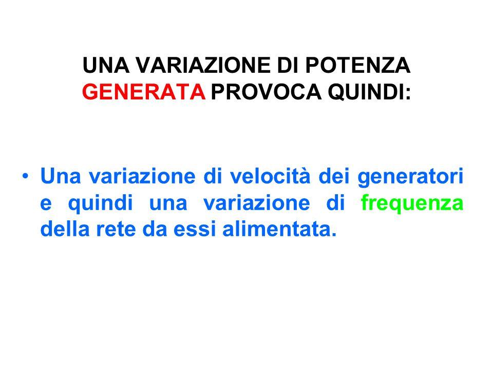 UNA VARIAZIONE DI POTENZA GENERATA PROVOCA QUINDI: Una variazione di velocità dei generatori e quindi una variazione di frequenza della rete da essi alimentata.