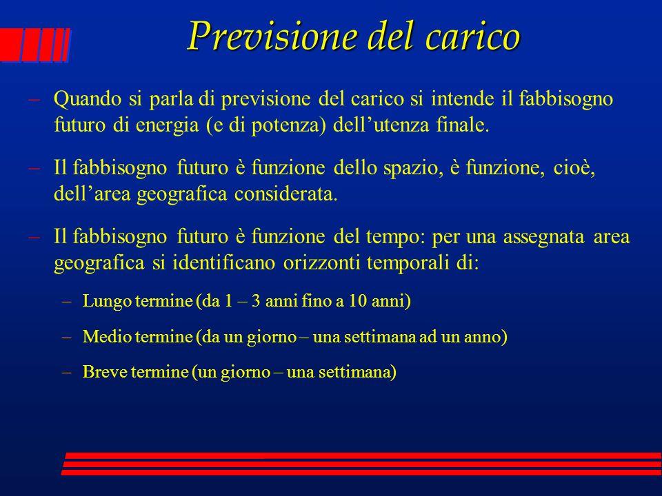 Previsione del carico –Quando si parla di previsione del carico si intende il fabbisogno futuro di energia (e di potenza) dellutenza finale. –Il fabbi