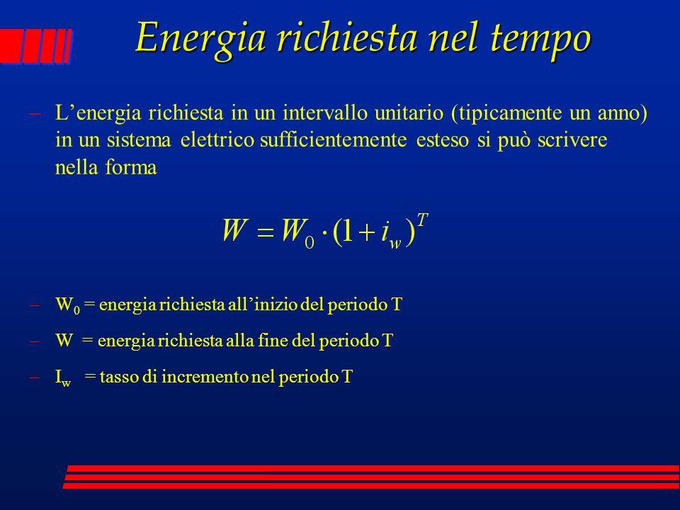Energia richiesta nel tempo –Lenergia richiesta in un intervallo unitario (tipicamente un anno) in un sistema elettrico sufficientemente esteso si può scrivere nella forma –W 0 = energia richiesta allinizio del periodo T –W = energia richiesta alla fine del periodo T –I w = tasso di incremento nel periodo T