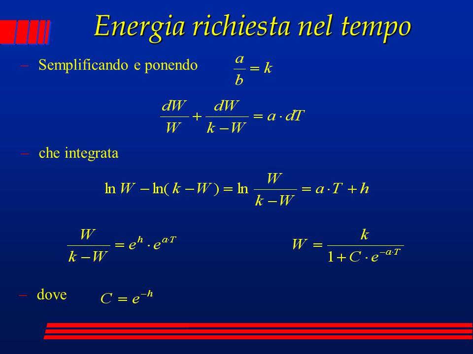 Energia richiesta nel tempo –Semplificando e ponendo –che integrata –dove