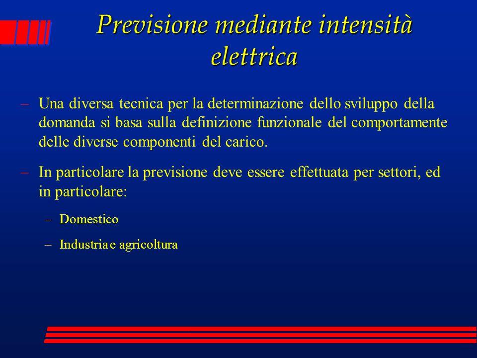 Previsione mediante intensità elettrica –Una diversa tecnica per la determinazione dello sviluppo della domanda si basa sulla definizione funzionale del comportamente delle diverse componenti del carico.