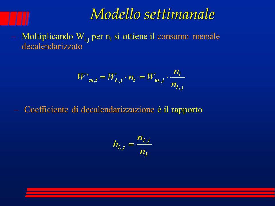 Modello settimanale –Moltiplicando W l,j per n l si ottiene il consumo mensile decalendarizzato –Coefficiente di decalendarizzazione è il rapporto