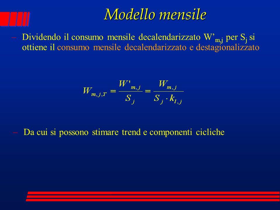 Modello mensile –Dividendo il consumo mensile decalendarizzato W m,j per S j si ottiene il consumo mensile decalendarizzato e destagionalizzato –Da cui si possono stimare trend e componenti cicliche