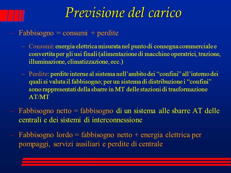 Previsione del carico –Fabbisogno = consumi + perdite –Consumi: energia elettrica misurata nel punto di consegna commerciale e convertita per gli usi