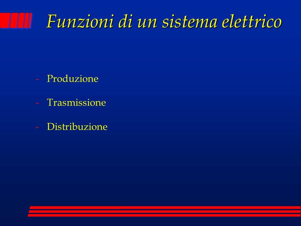 Funzioni di un sistema elettrico -Produzione -Trasmissione -Distribuzione
