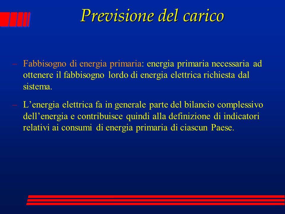 Previsione del carico –Fabbisogno di energia primaria: energia primaria necessaria ad ottenere il fabbisogno lordo di energia elettrica richiesta dal