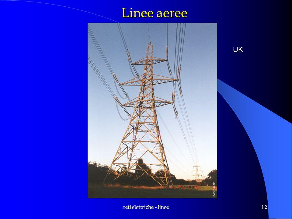 reti elettriche - linee12 Linee aeree UK