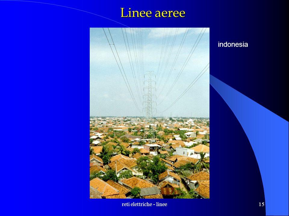 reti elettriche - linee15 Linee aeree indonesia