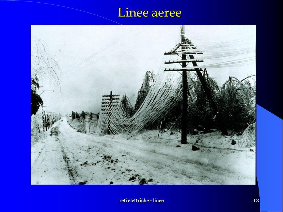 reti elettriche - linee18 Linee aeree
