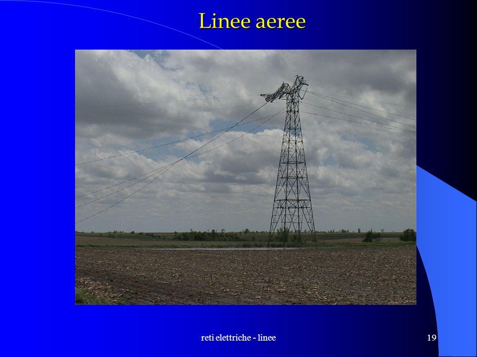 reti elettriche - linee19 Linee aeree