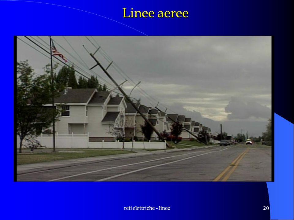reti elettriche - linee20 Linee aeree
