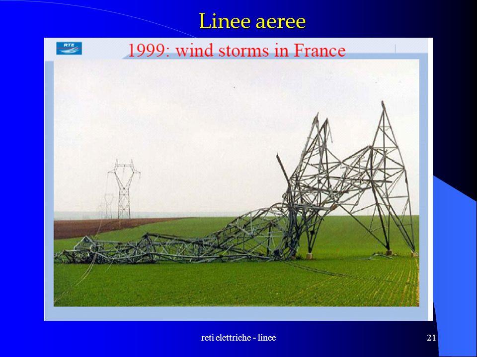 reti elettriche - linee21 Linee aeree