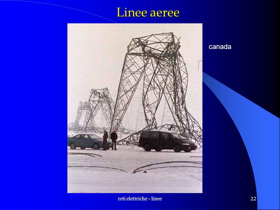 reti elettriche - linee22 Linee aeree canada