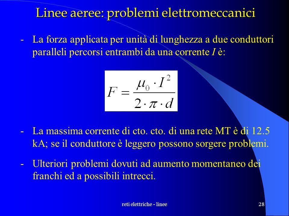 reti elettriche - linee28 Linee aeree: problemi elettromeccanici -La forza applicata per unità di lunghezza a due conduttori paralleli percorsi entram