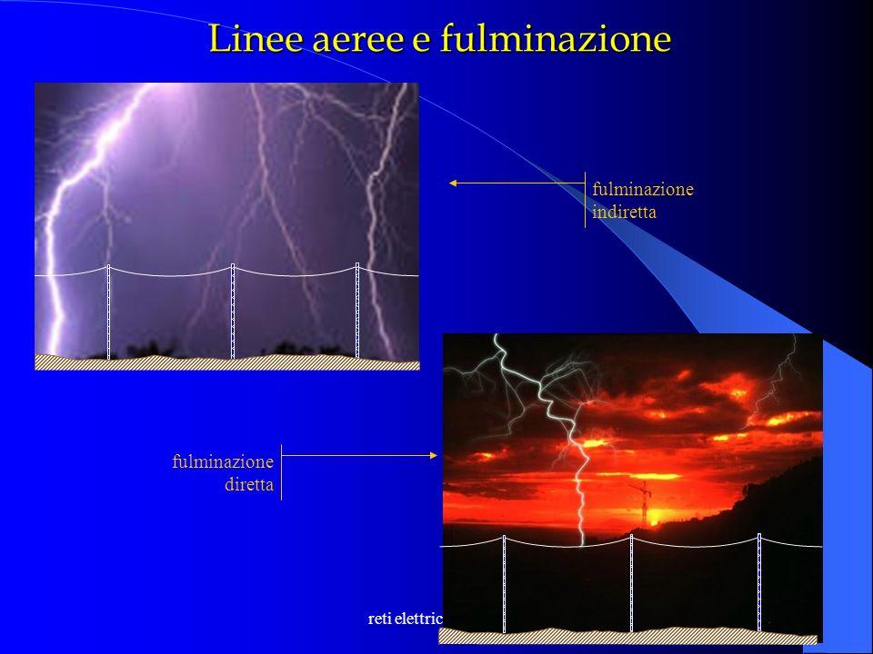 reti elettriche - linee31 Linee aeree e fulminazione fulminazione indiretta fulminazione diretta