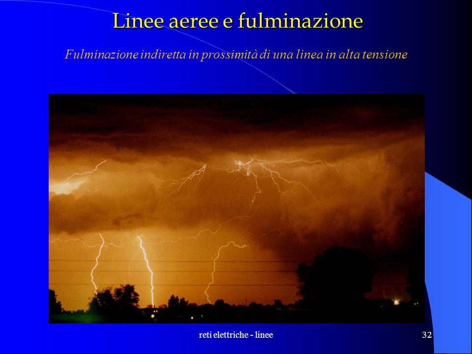 reti elettriche - linee32 Linee aeree e fulminazione Fulminazione indiretta in prossimità di una linea in alta tensione