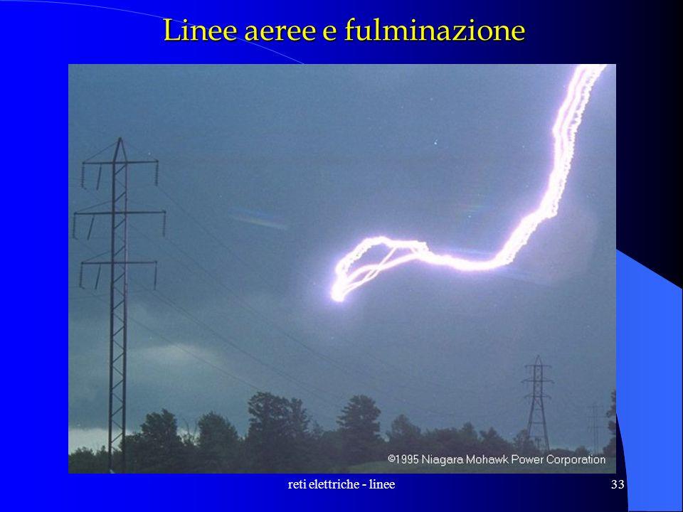 reti elettriche - linee33 Linee aeree e fulminazione