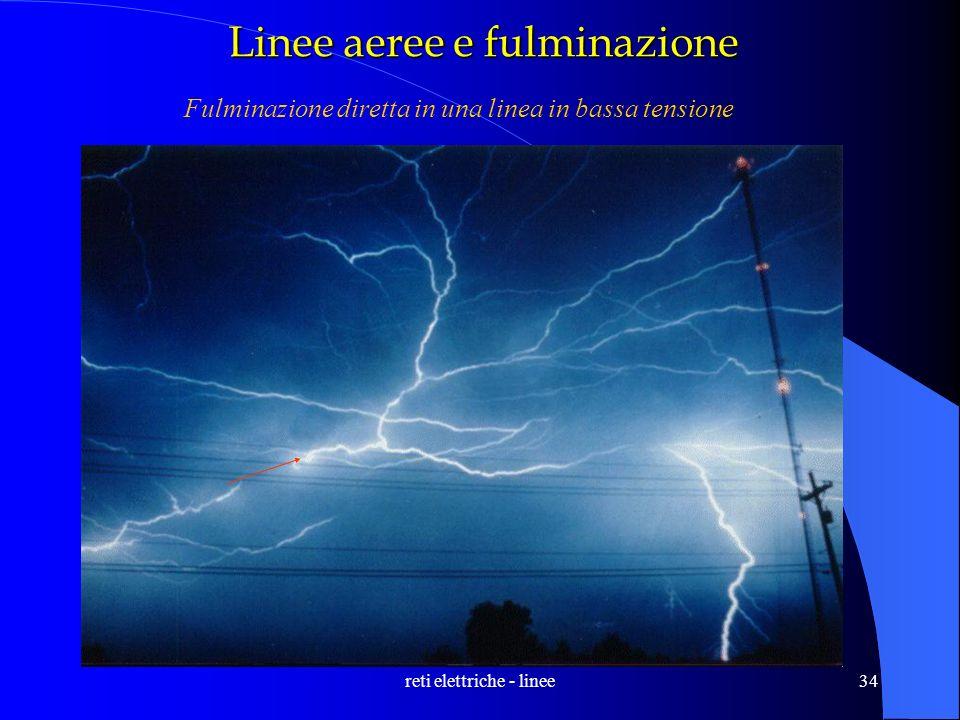 reti elettriche - linee34 Linee aeree e fulminazione Fulminazione diretta in una linea in bassa tensione