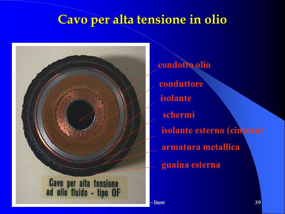 reti elettriche - linee39 Cavo per alta tensione in olio condotto olio conduttore isolante schermi isolante esterno (cintura) armatura metallica guain