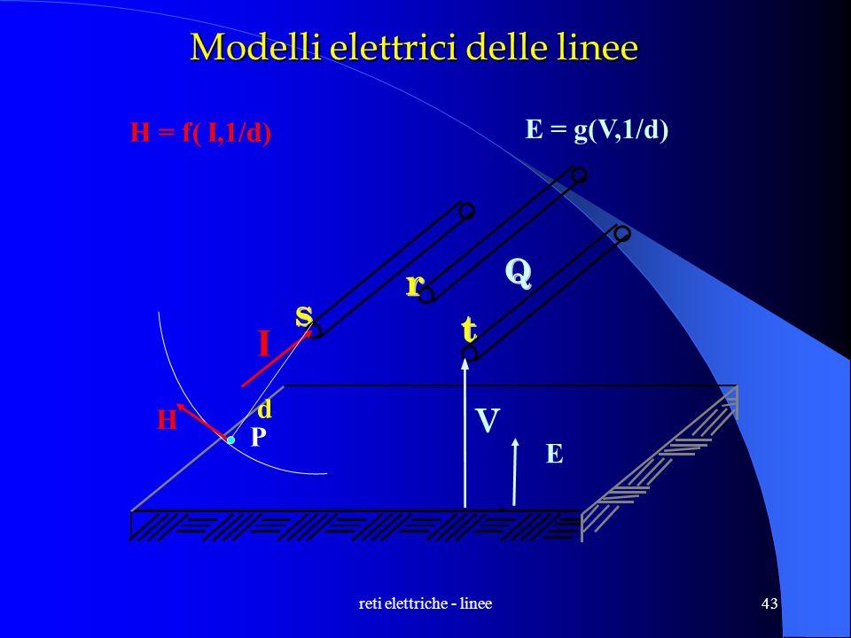 reti elettriche - linee43 s s t t r r V Q Q I d P H E H = f( I,1/d) E = g(V,1/d) Modelli elettrici delle linee