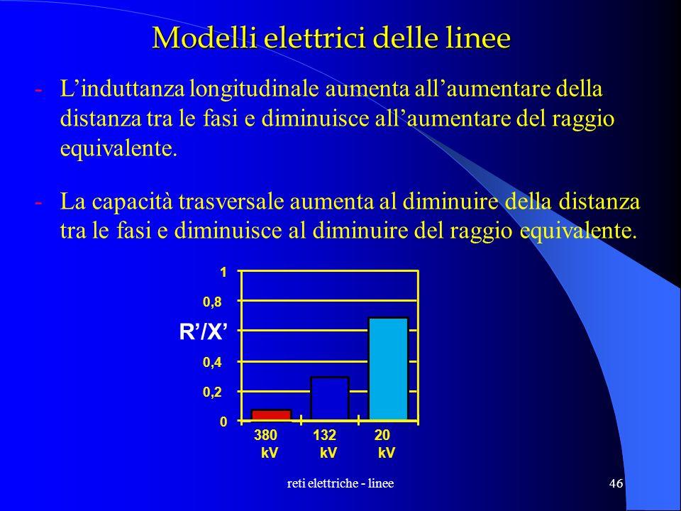 reti elettriche - linee46 0 0,2 0,4 0,8 1 380 kV 132 kV 20 kV R/X Modelli elettrici delle linee -Linduttanza longitudinale aumenta allaumentare della