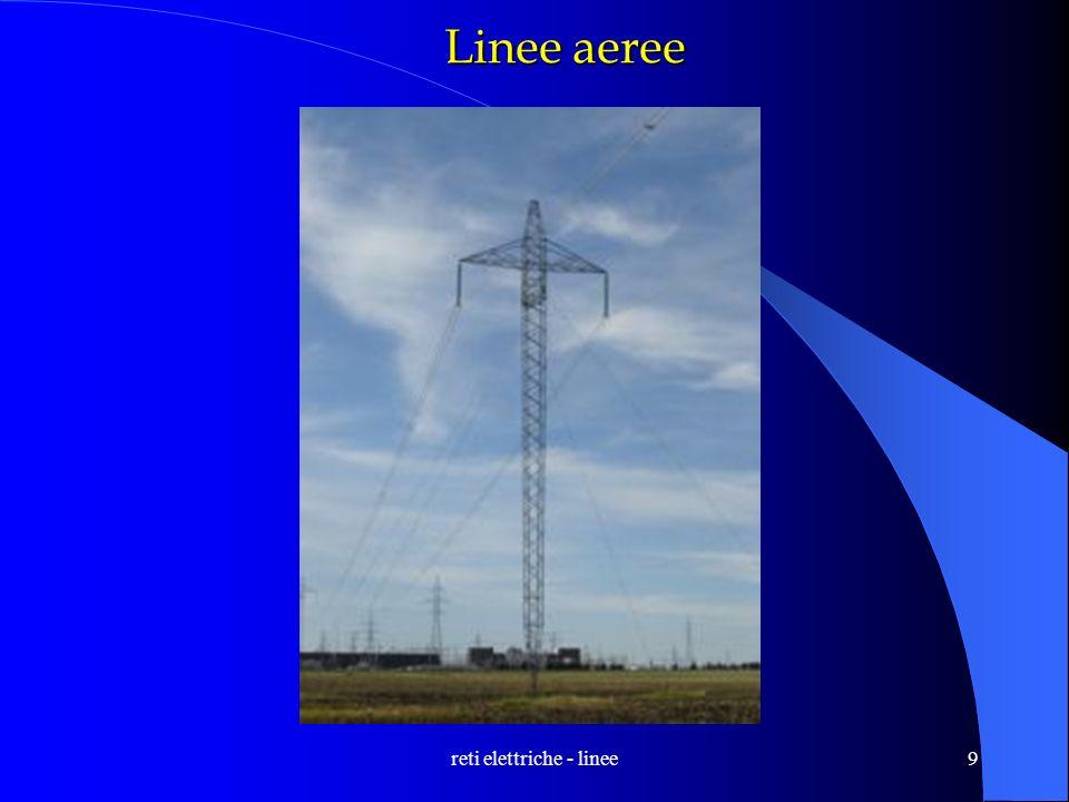 reti elettriche - linee9 Linee aeree