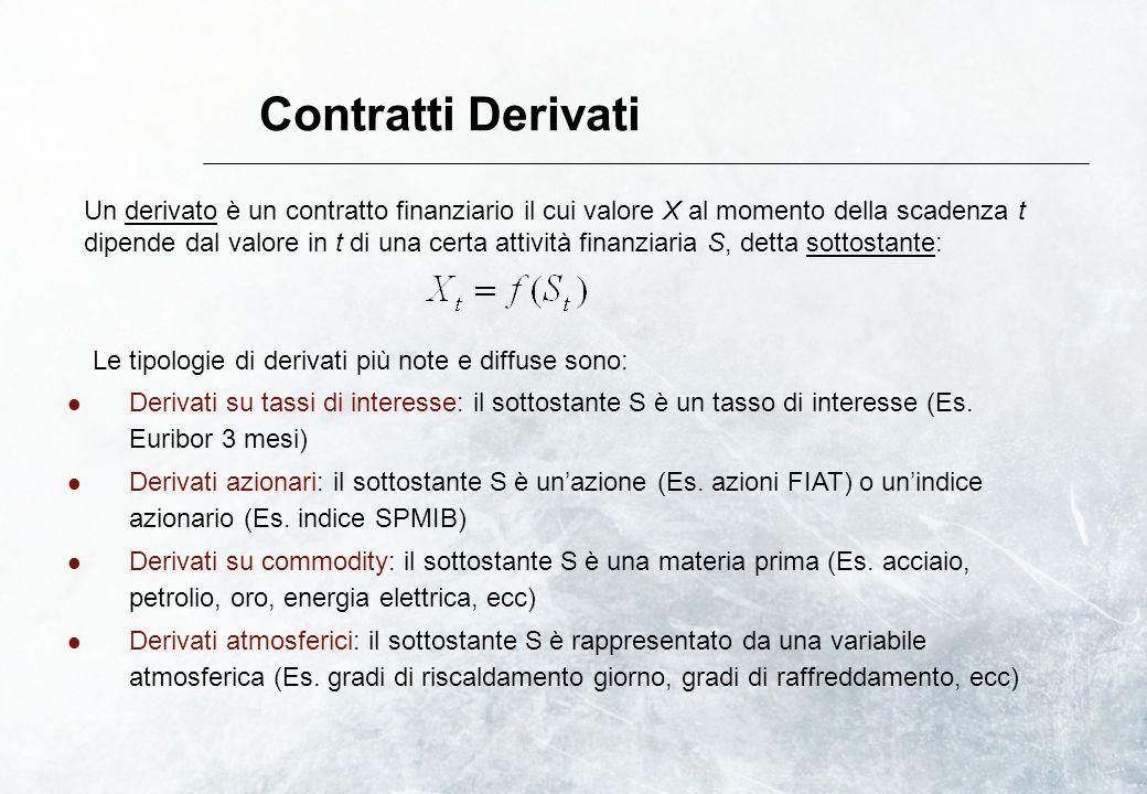 Esempio 1: Future I Futures sono stati uno dei primi derivati ad essere stipulati (~1860).