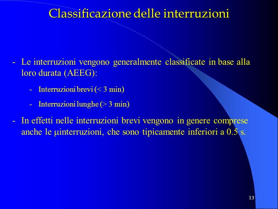 13 -Le interruzioni vengono generalmente classificate in base alla loro durata (AEEG): -Interruzioni brevi (< 3 min) -Interruzioni lunghe (> 3 min) -I