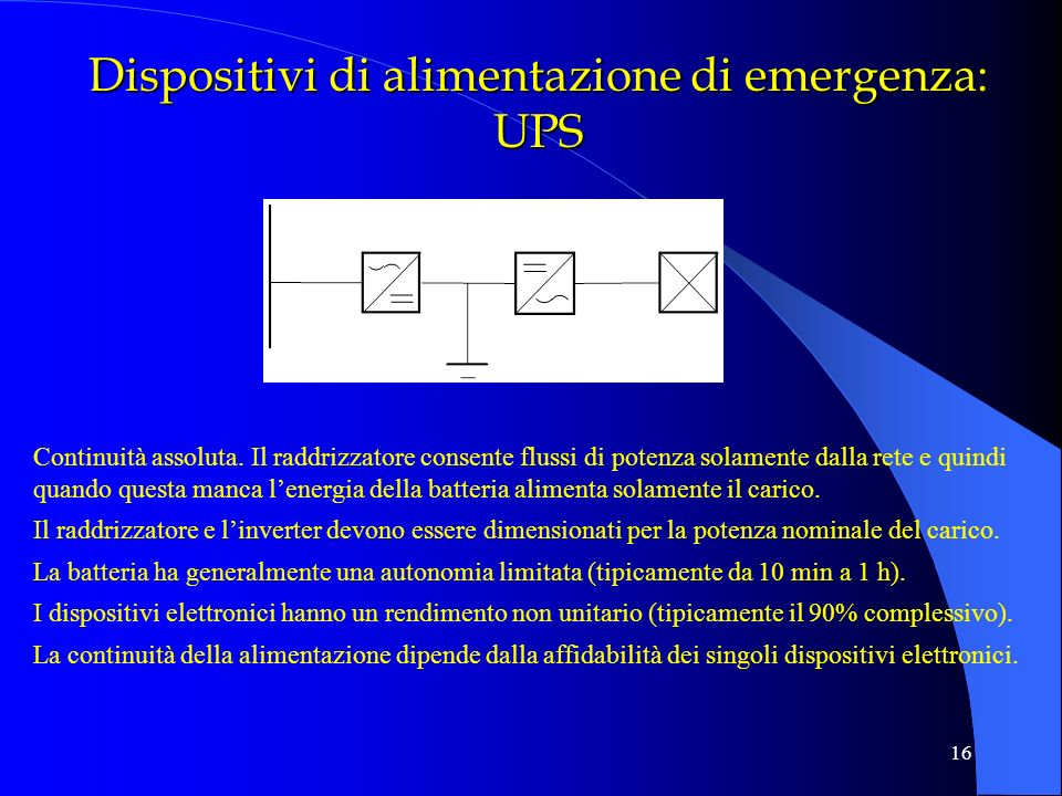 16 Dispositivi di alimentazione di emergenza: UPS Continuità assoluta. Il raddrizzatore consente flussi di potenza solamente dalla rete e quindi quand