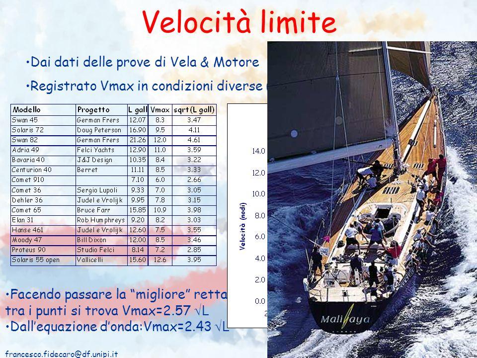 francesco.fidecaro@df.unipi.it Velocità limite Dai dati delle prove di Vela & Motore Registrato Vmax in condizioni diverse (vento oppure a motore) (L