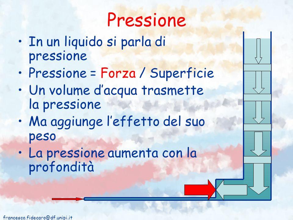 francesco.fidecaro@df.unipi.it Pressione In un liquido si parla di pressione Pressione = Forza / Superficie Un volume dacqua trasmette la pressione Ma