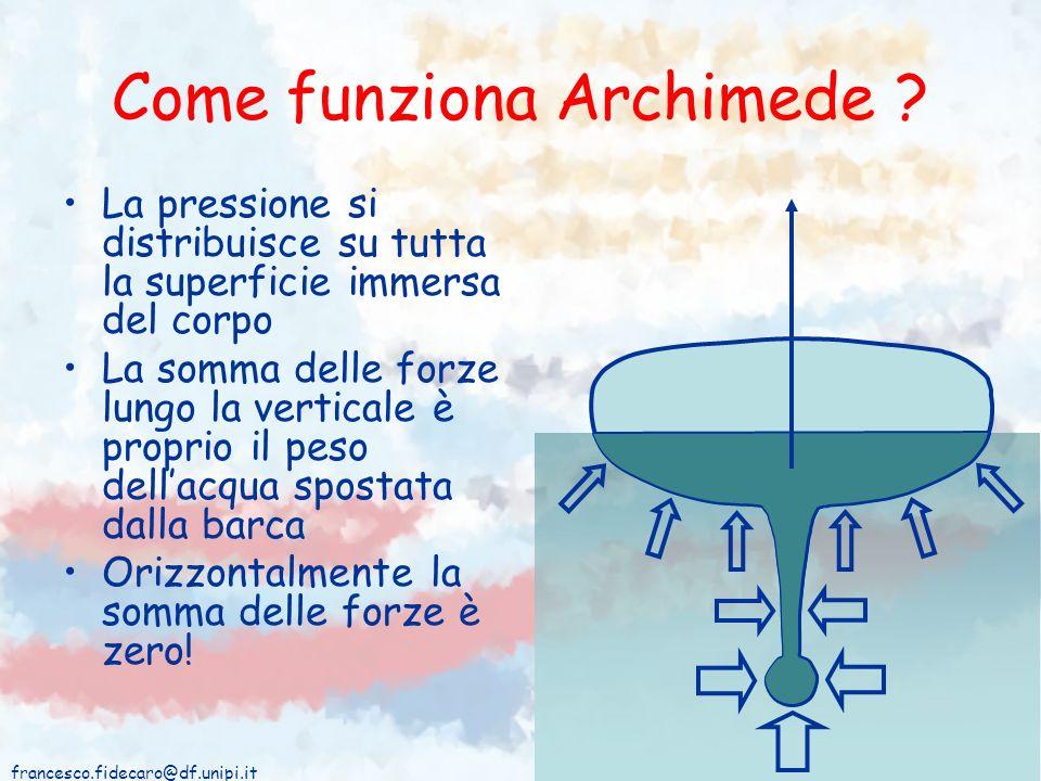 francesco.fidecaro@df.unipi.it Come funziona Archimede ? La pressione si distribuisce su tutta la superficie immersa del corpo La somma delle forze lu