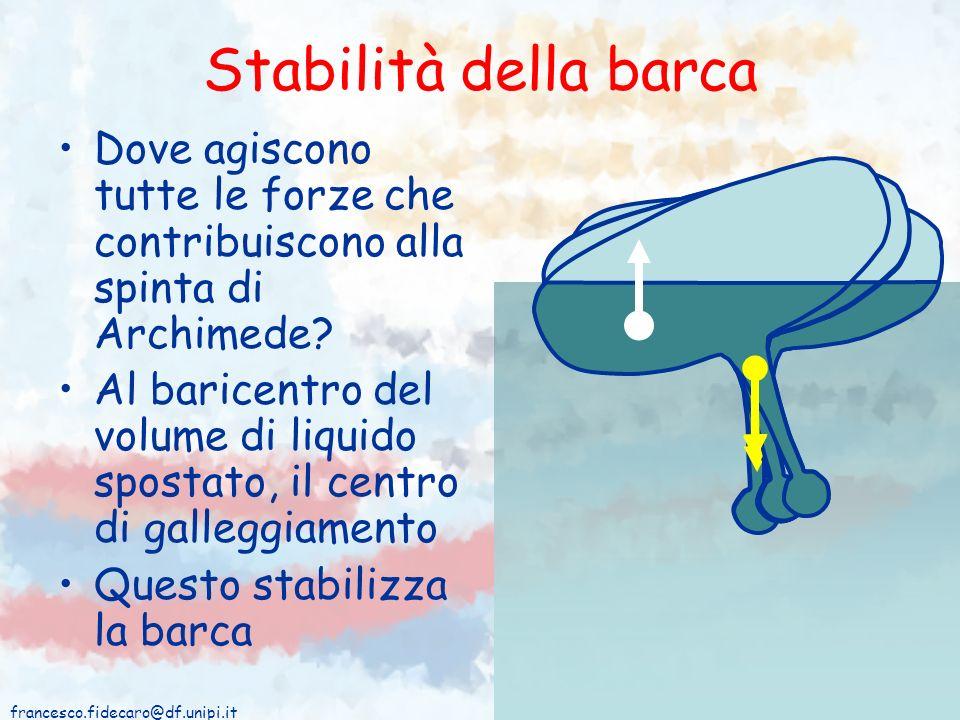 francesco.fidecaro@df.unipi.it Stabilità della barca Dove agiscono tutte le forze che contribuiscono alla spinta di Archimede? Al baricentro del volum