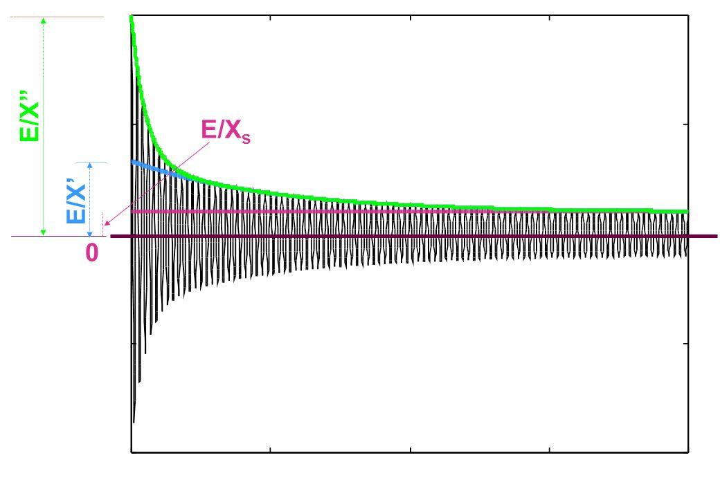 0 E/X E/X s