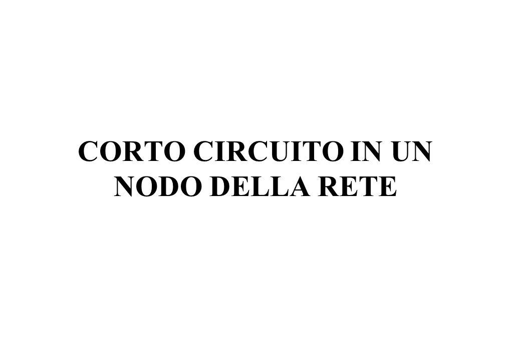 CORTO CIRCUITO IN UN NODO DELLA RETE