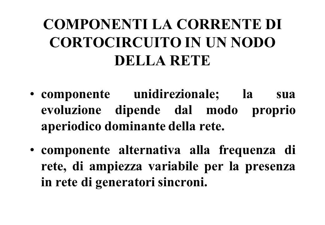 COMPONENTI LA CORRENTE DI CORTOCIRCUITO IN UN NODO DELLA RETE componente unidirezionale; la sua evoluzione dipende dal modo proprio aperiodico dominan