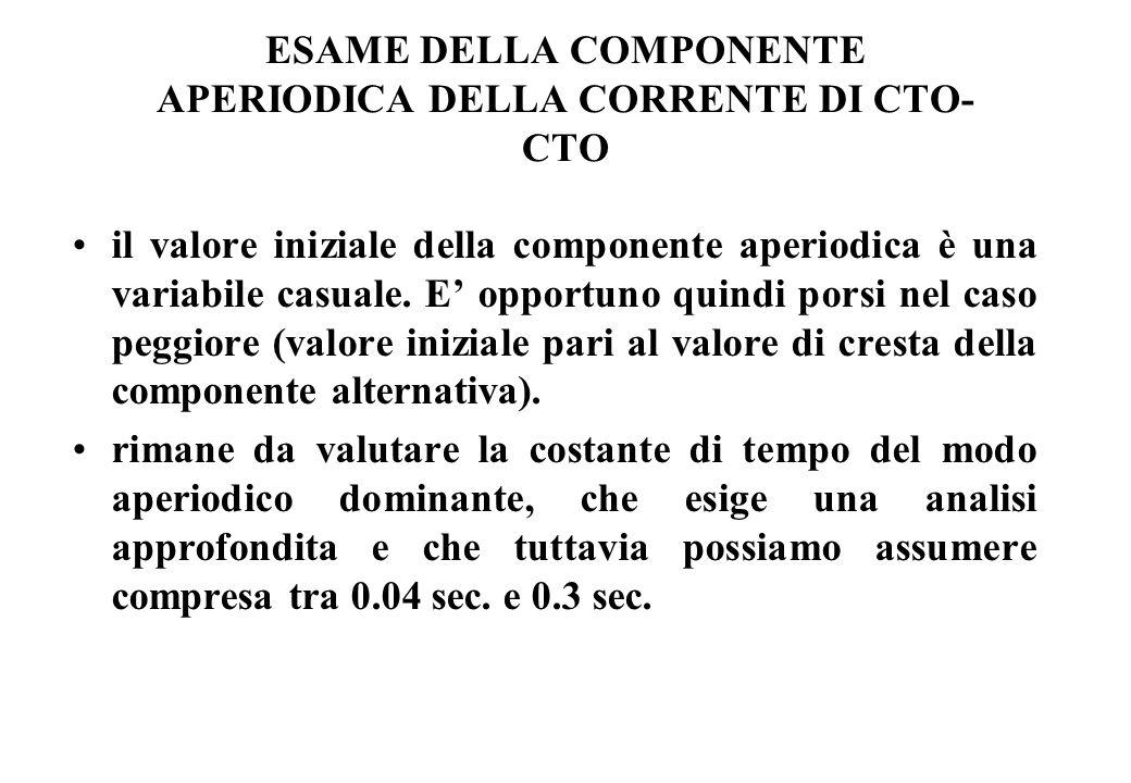 ESAME DELLA COMPONENTE APERIODICA DELLA CORRENTE DI CTO- CTO il valore iniziale della componente aperiodica è una variabile casuale. E opportuno quind