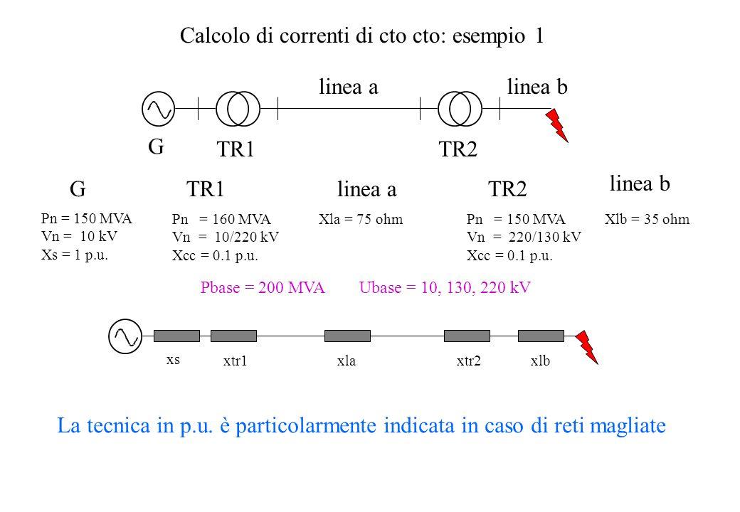 Calcolo di correnti di cto cto: esempio 1 G TR1TR2 linea alinea b GTR1TR2linea a linea b Pn = 150 MVA Vn = 10 kV Xs = 1 p.u. Pn = 160 MVA Vn = 10/220