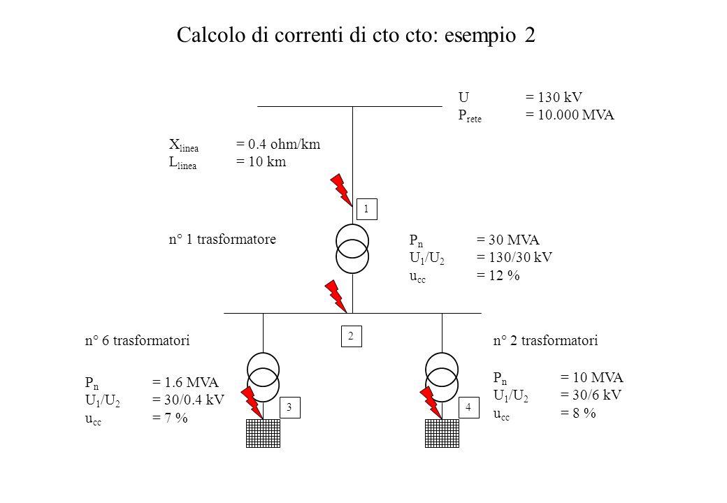 Calcolo di correnti di cto cto: esempio 2 1 43 2 U = 130 kV P rete = 10.000 MVA X linea = 0.4 ohm/km L linea = 10 km n° 1 trasformatore P n = 30 MVA U