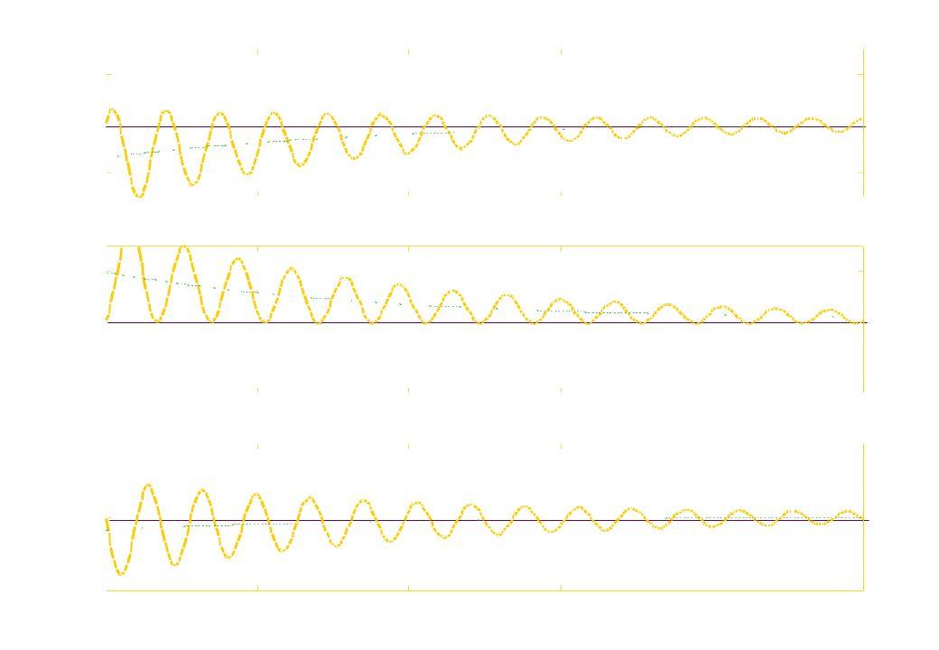 Calcolo di correnti di cto cto: esempio 1 G TR1TR2 linea alinea b GTR1TR2linea a linea b Pn = 150 MVA Vn = 10 kV Xs = 1 p.u.