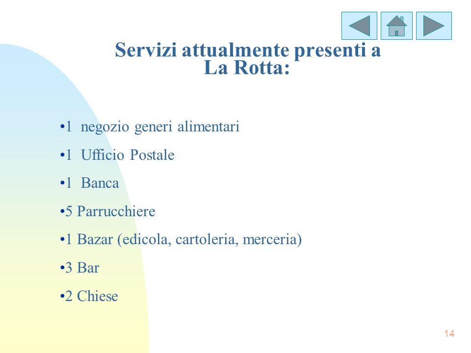 14 Servizi attualmente presenti a La Rotta: 1 negozio generi alimentari 1 Ufficio Postale 1 Banca 5 Parrucchiere 1 Bazar (edicola, cartoleria, merceri
