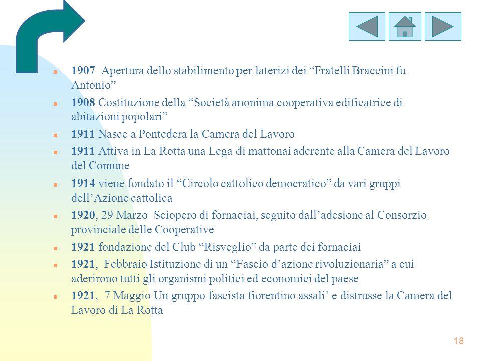 18 n 1907 Apertura dello stabilimento per laterizi dei Fratelli Braccini fu Antonio n 1908 Costituzione della Società anonima cooperativa edificatrice