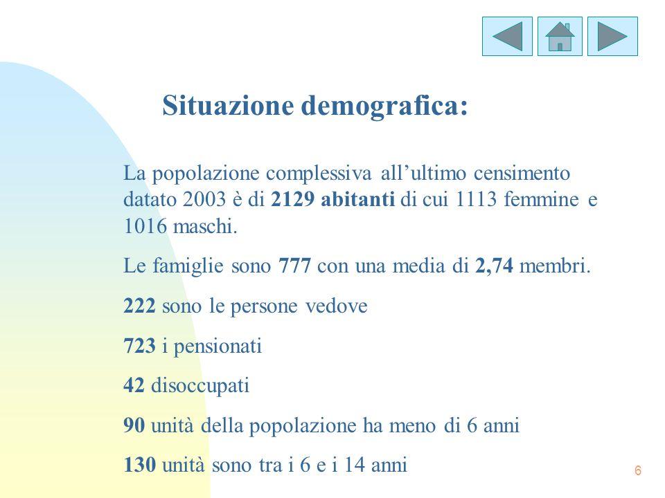 6 La popolazione complessiva allultimo censimento datato 2003 è di 2129 abitanti di cui 1113 femmine e 1016 maschi. Le famiglie sono 777 con una media