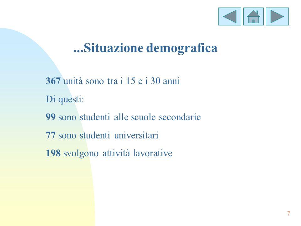 7...Situazione demografica 367 unità sono tra i 15 e i 30 anni Di questi: 99 sono studenti alle scuole secondarie 77 sono studenti universitari 198 sv