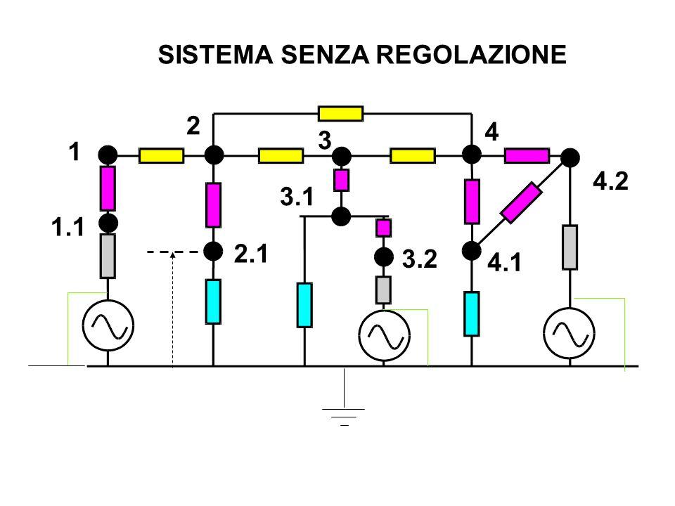 1.1 1 2 3 4 3.2 2.1 4.2 4.1 3.1 SISTEMA SENZA REGOLAZIONE