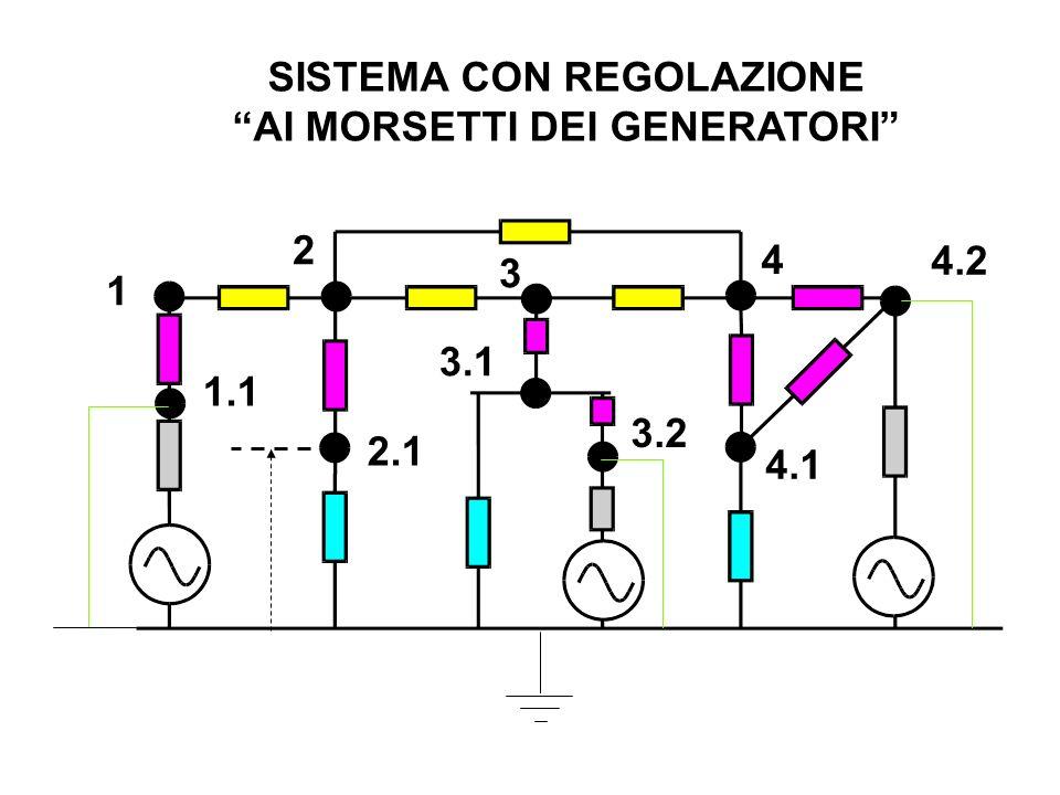 1.1 1 2 3 4 3.2 2.1 4.2 4.1 3.1 SISTEMA CON REGOLAZIONE AI MORSETTI DEI GENERATORI