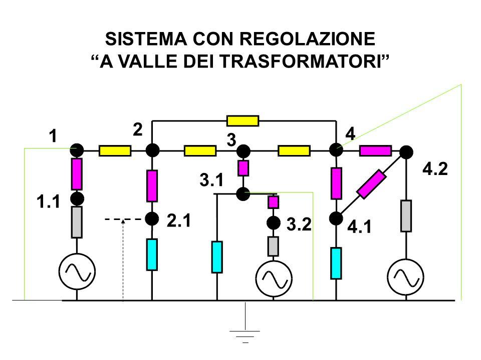1.1 1 2 3 4 3.2 2.1 4.2 4.1 3.1 SISTEMA CON REGOLAZIONE A VALLE DEI TRASFORMATORI