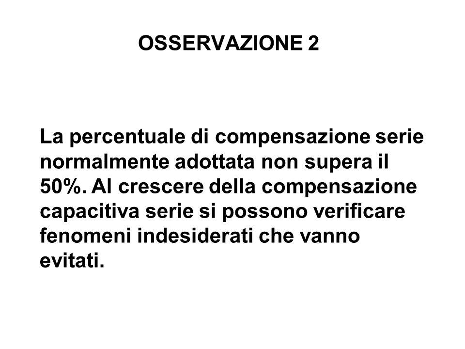OSSERVAZIONE 2 La percentuale di compensazione serie normalmente adottata non supera il 50%. Al crescere della compensazione capacitiva serie si posso