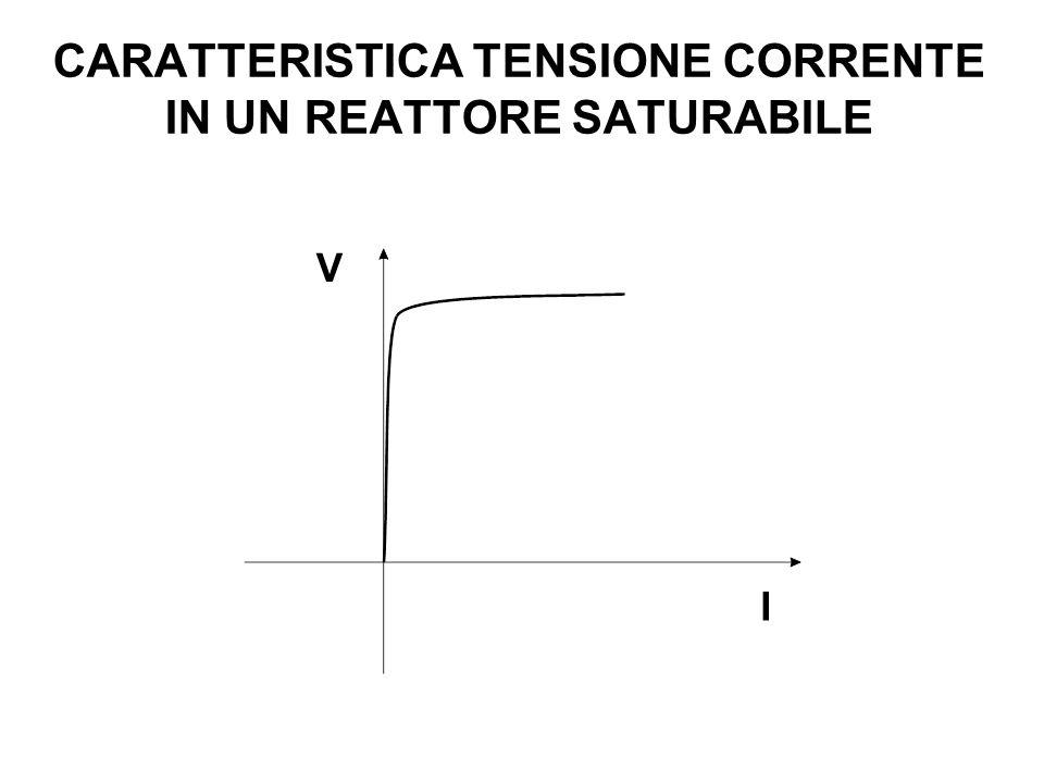 CARATTERISTICA TENSIONE CORRENTE IN UN REATTORE SATURABILE I V